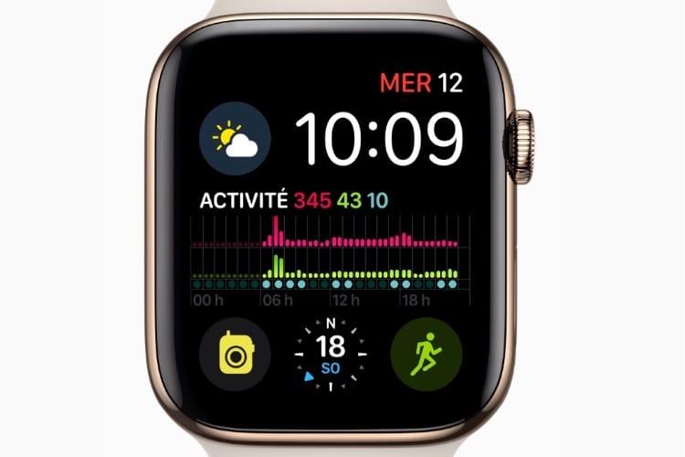 En Australie, le changement d'heure fait planter le cadran Infographe de l'Apple Watch Series 4