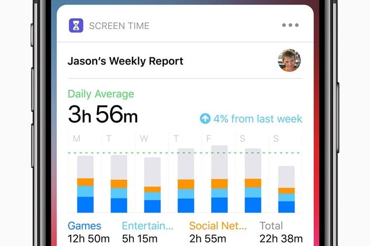Est-ce que Temps d'écran a fait changer vos habitudes d'utilisation ?