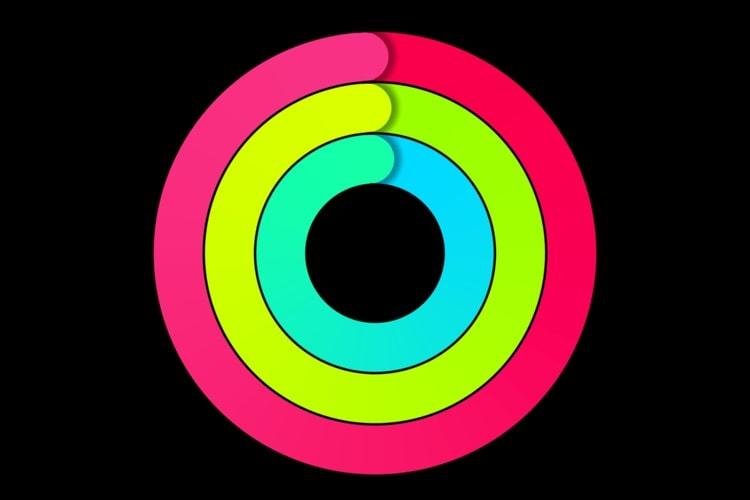 Quel est le cercle d'Activité que vous avez le plus de mal à fermer?