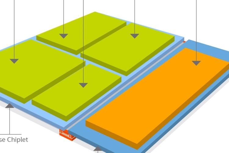 Intel: des puces plus modulaires et l'architecture Sunny Cove 10 nm en 2019