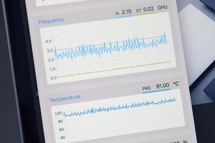 MacBook Pro : Intel retire son Power Gadget qui mesure la température des processeurs