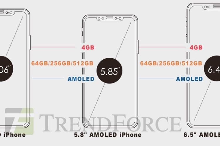 iPhone 2018: à partir de 699$, jusqu'à 512 Go et compatibilité Pencil, selon TrendForce